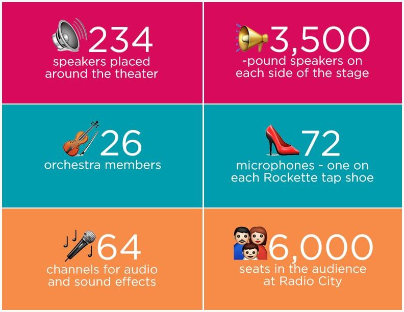 infographic_horizontal